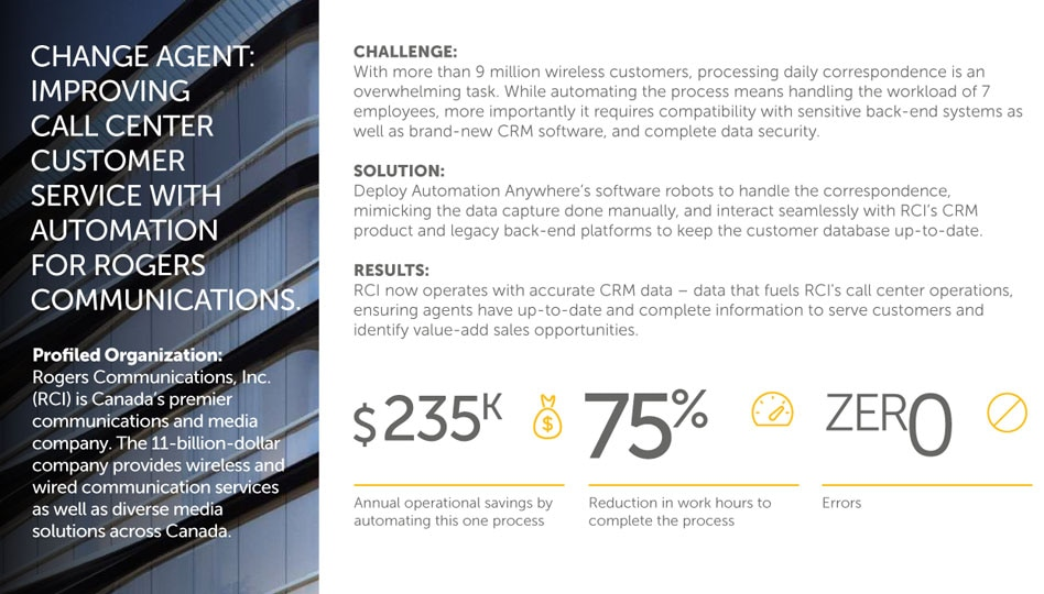 RPA Case Studies | Automation Anywhere