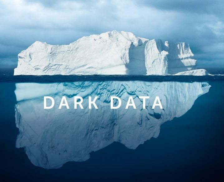 Dark data is the hidden unstructured data in emails, voice messages, documents, PDFs, and more.